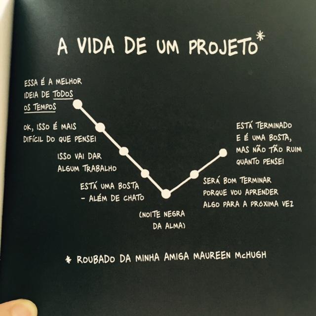 A-Vida-de-um-Projeto
